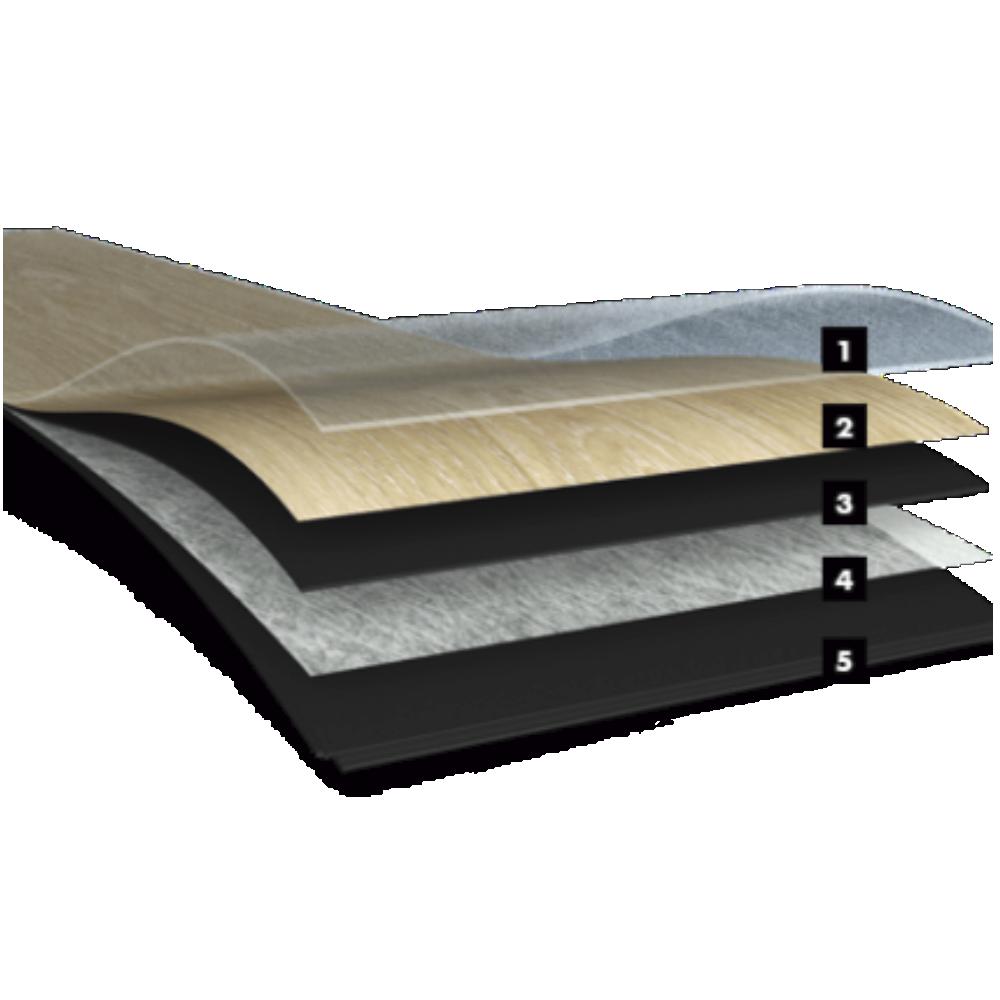 Suelos vinílicos con base flexible